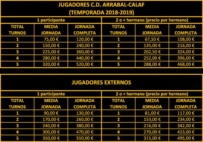 Campus tecnificación jugadores Gk-ArrabalCalaf